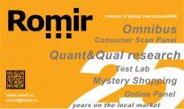 Romir. Рекламный модуль